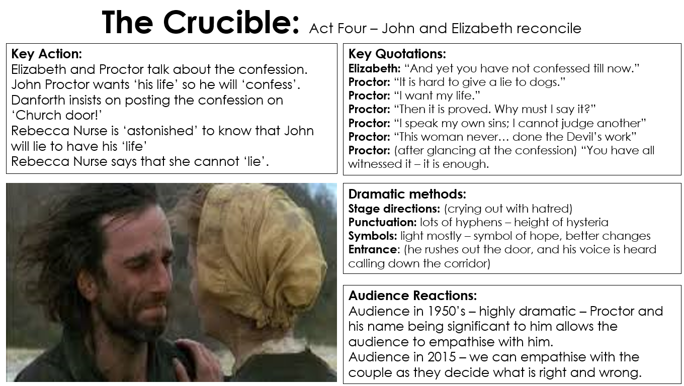 the crucible essays on john proctor Free essay: john proctor as the tragic hero of the crucible a tragic hero is a literary character who makes an error of judgment or has a fatal flaw that.