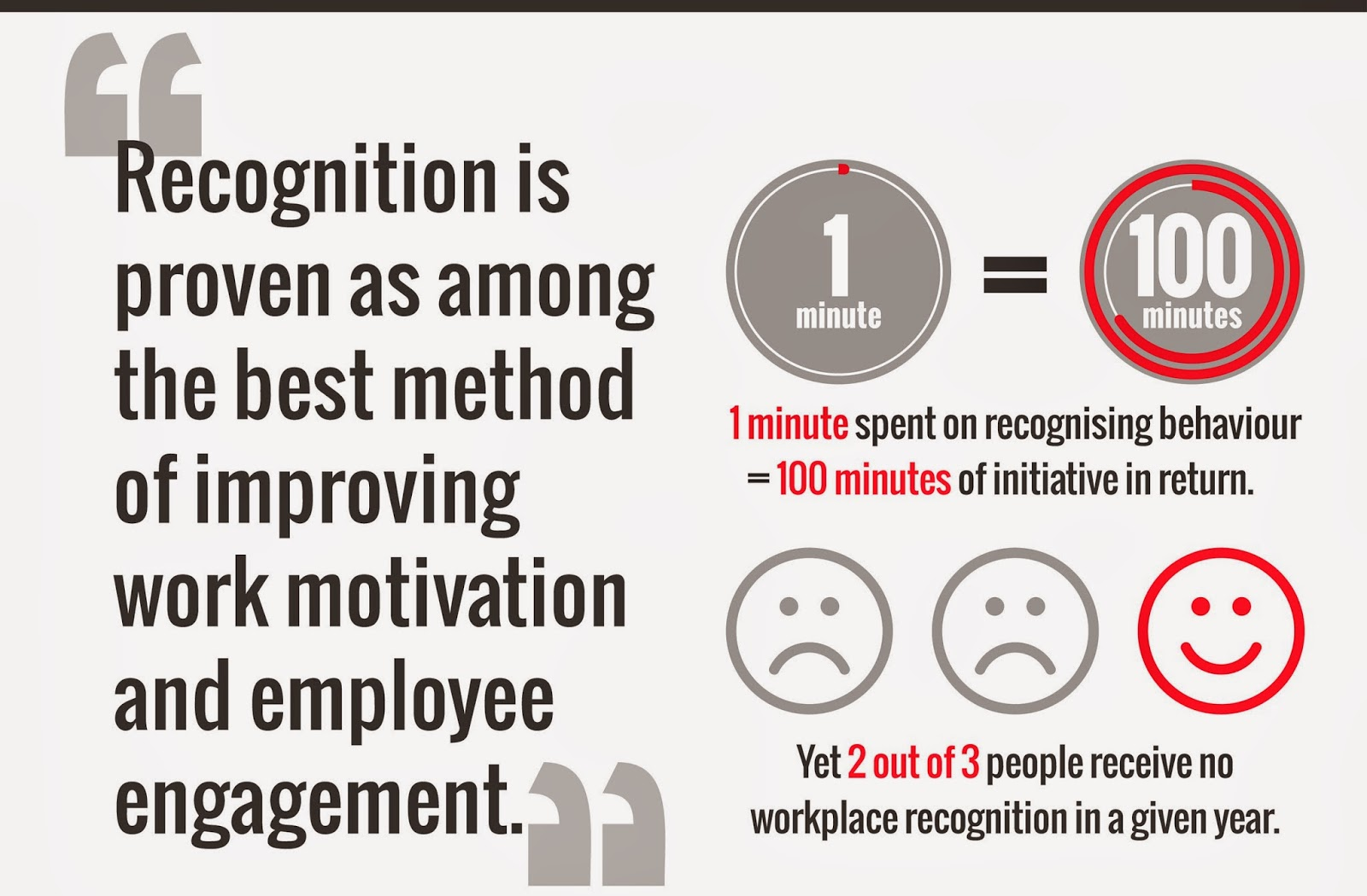 Employee Recognition Quotes Impressive Employee Recognition Poems Poems