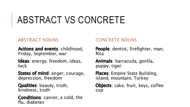 Abstract And Concrete Nouns Worksheets Worksheet Free Printable. Abstract Noun For Man Stay At Hand Of Think Kidz Activities Worksheet. Worksheet. Concrete Abstract Nouns Worksheet At Mspartners.co