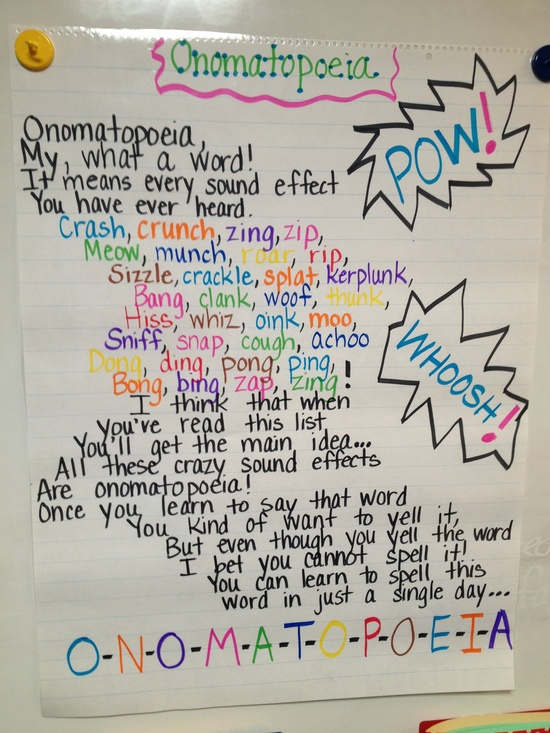 How to integrate a poem into an essay