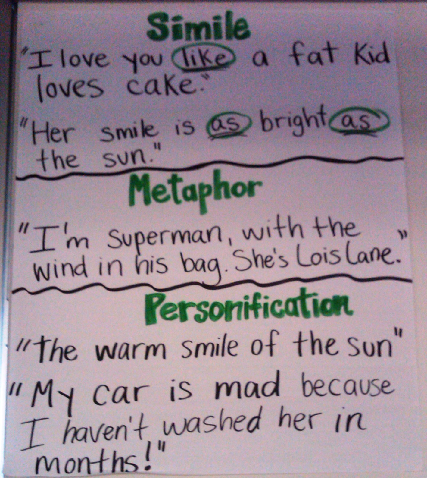 Personification Samples Always Write Personifying Vocabulary Writing