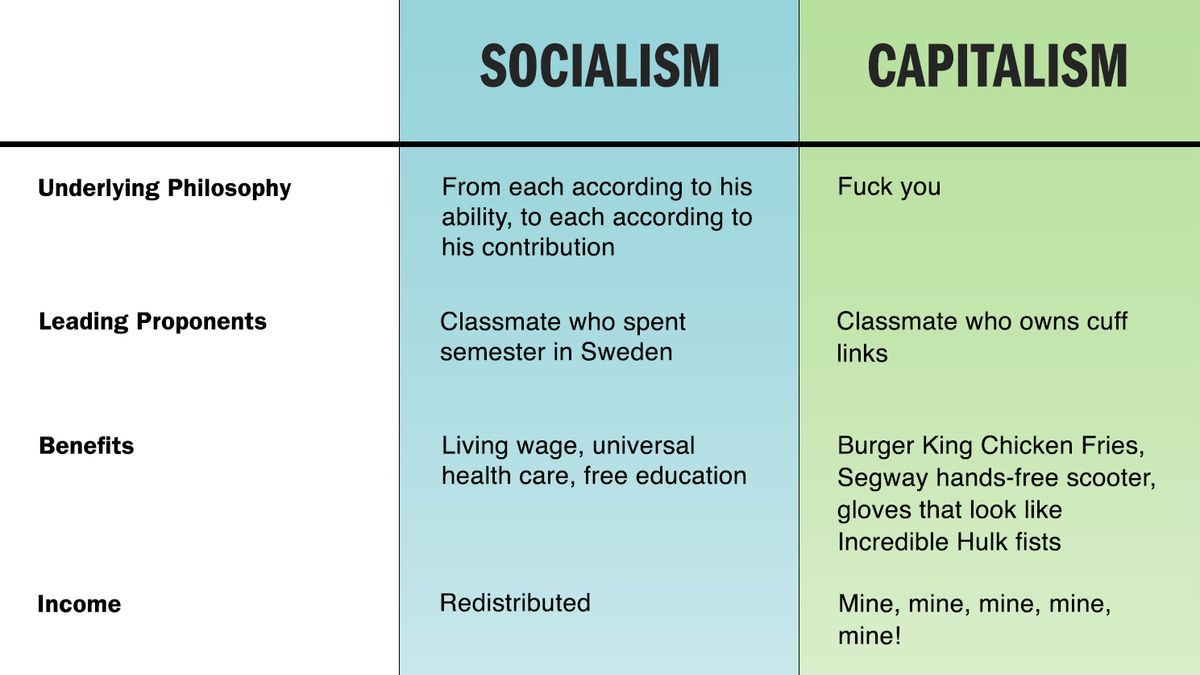 a comparison of calvinism and western capitalism In comparison to this view, historian bipan chandra found great faults with morris' line of reasoning through his analysis of morris' interpretation on british rule in in closing, the link between a growth in capitalism and the expansion of imperialism remains a highly relevant issue for historians today.