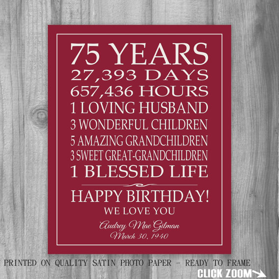 75th BIRTHDAY GIFT Sign Personalized Mom Dad Grandma