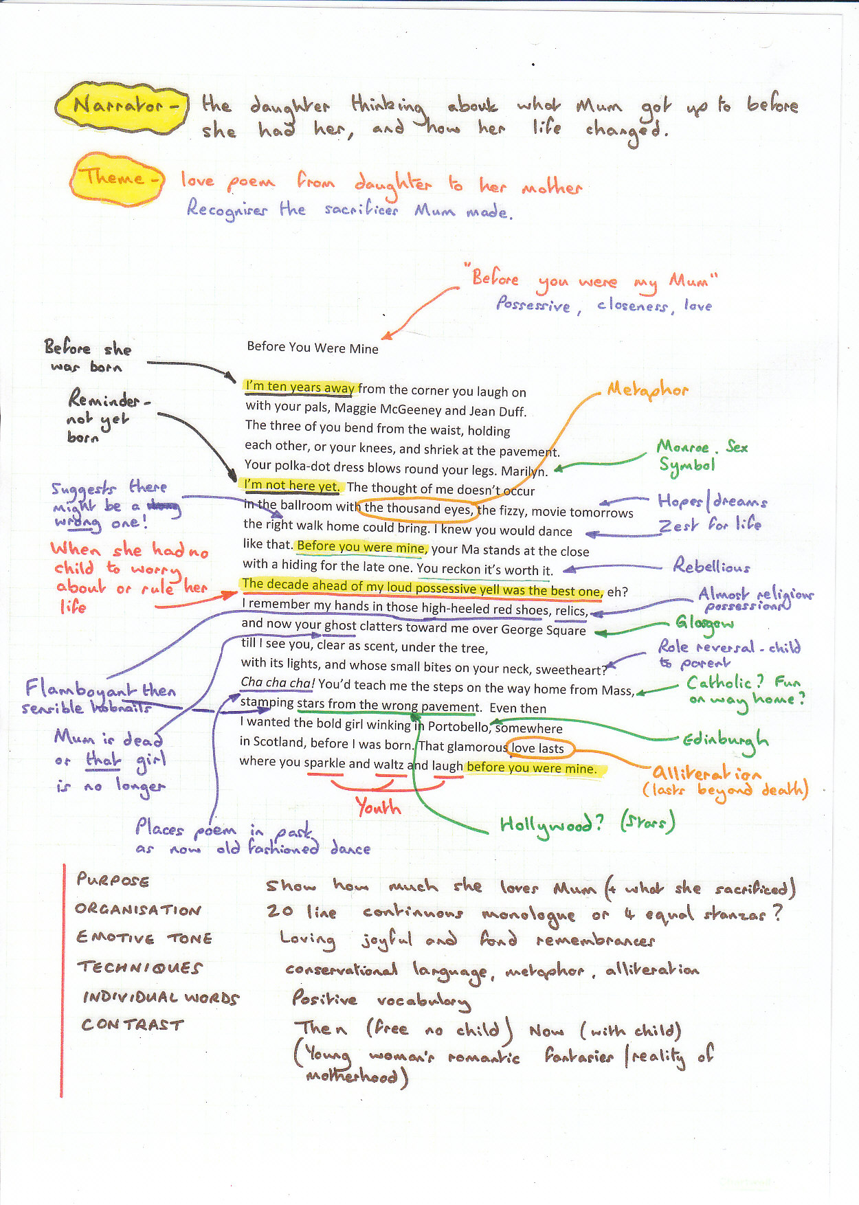 annotate essays An annotated bibliography is a working list of references—books, journal articles, online documents, etc—that you will use for an essay, research paper, or project although there are no strict formatting guidelines for the annotated bibliography itself, each reference should be cited in apa format.