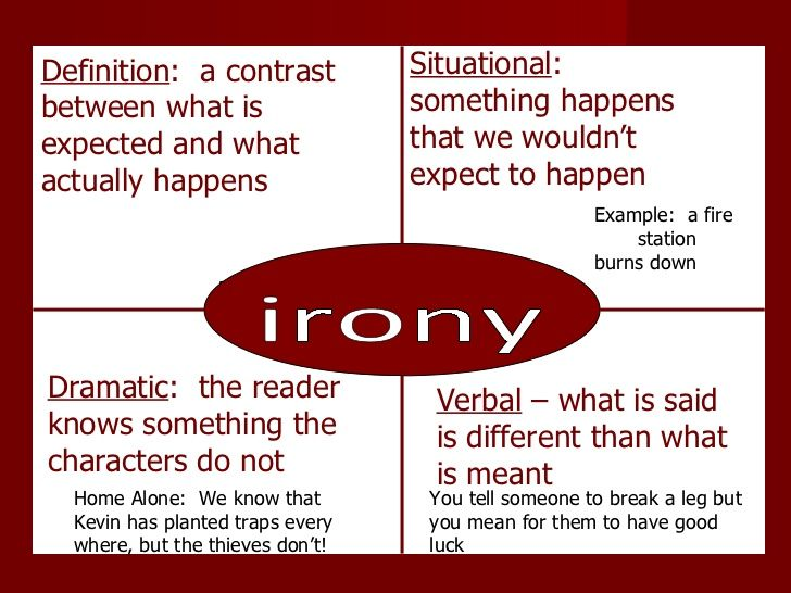 verbal irony definition and examples