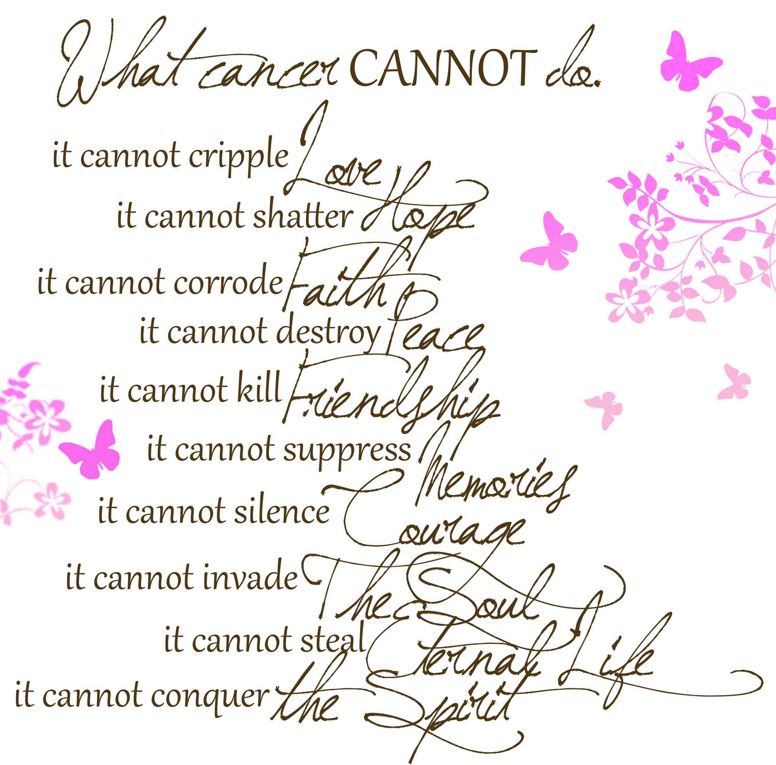 Lung Cancer Poems