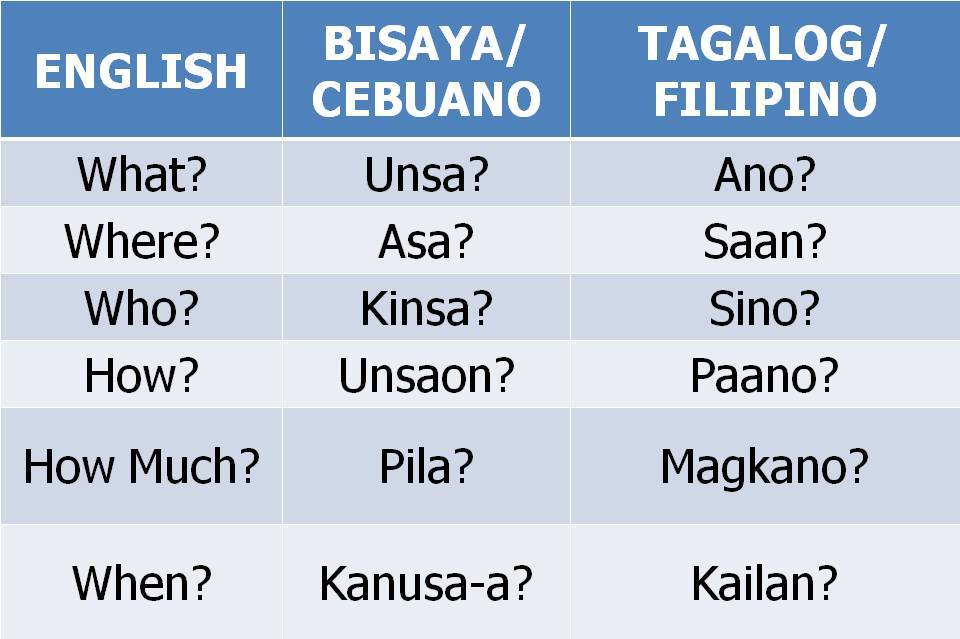Visayan Poems