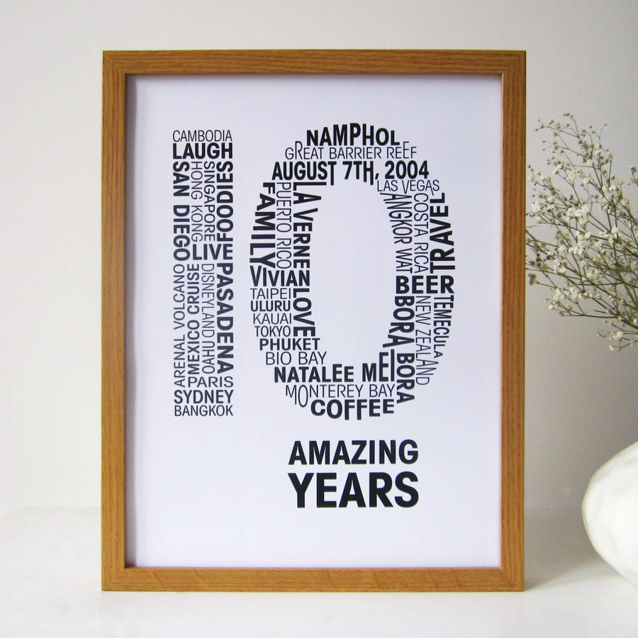 10th Wedding Anniversary Quotes For Husband: 10th Anniversary Poems