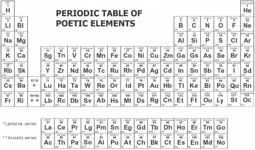 Element poems urtaz Image collections