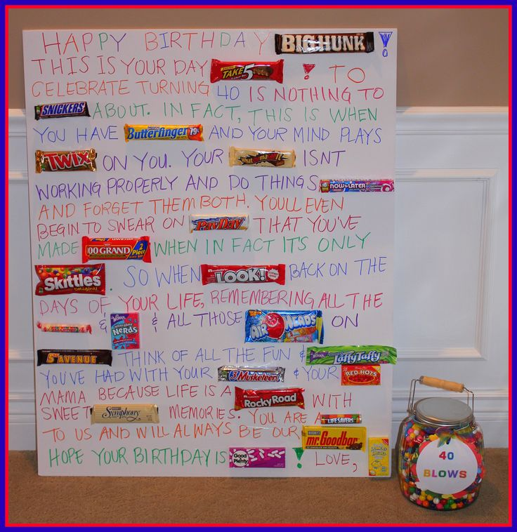 Birthday Candy Bar Poster For Niece Google Search Ideas